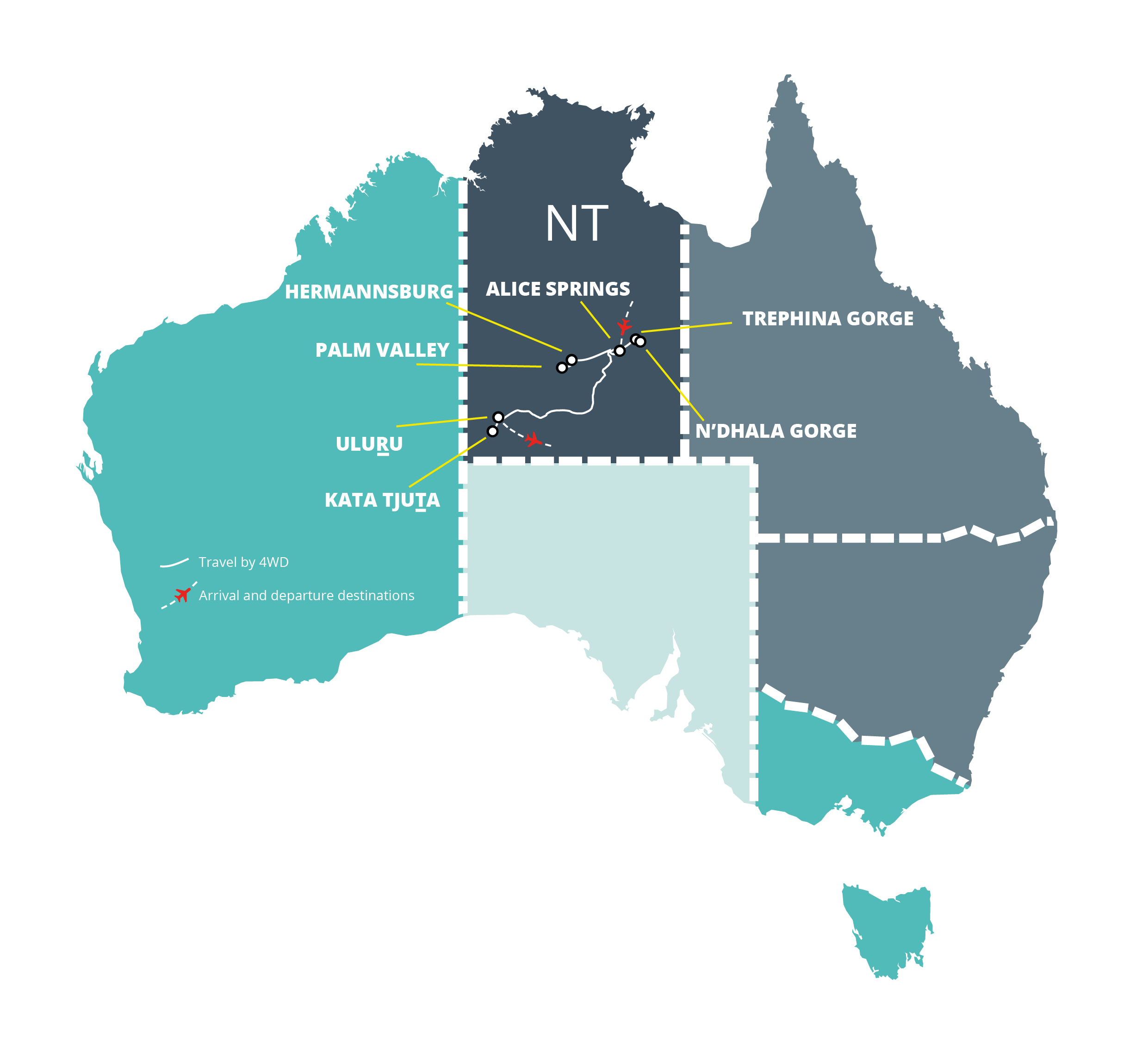 how to sell international shares in australia